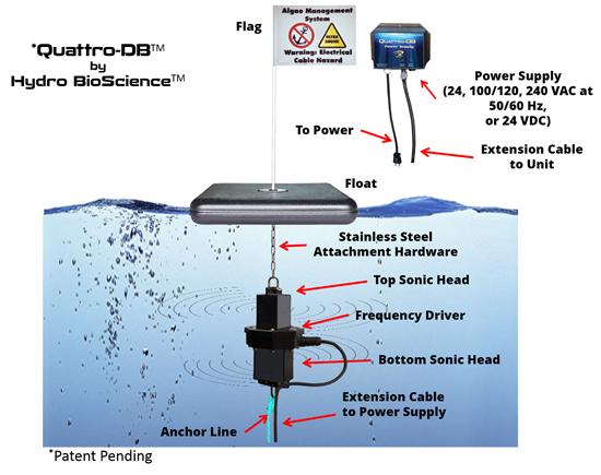 Klm Solutions Quattro Db Ultrasonic Algae Control System 40a